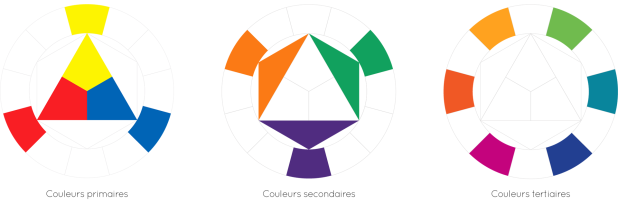 PNG_tableau_couleurs_PST